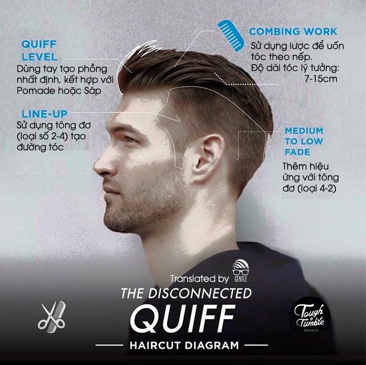 The Disconected Quiff