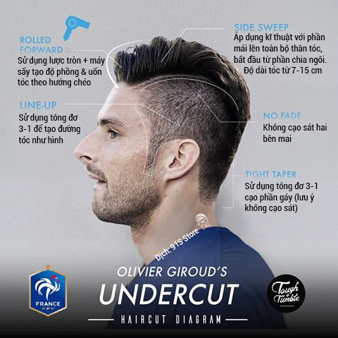 Oliver Giroud - 91S Store